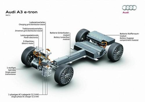 Audi A3 e-tron 2011 Concept Car